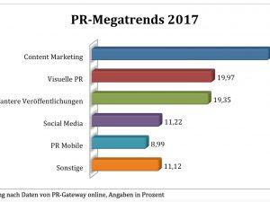 PR mega trends 2017