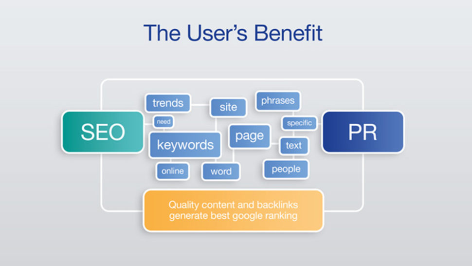 SEO-PR: The User's Benefit